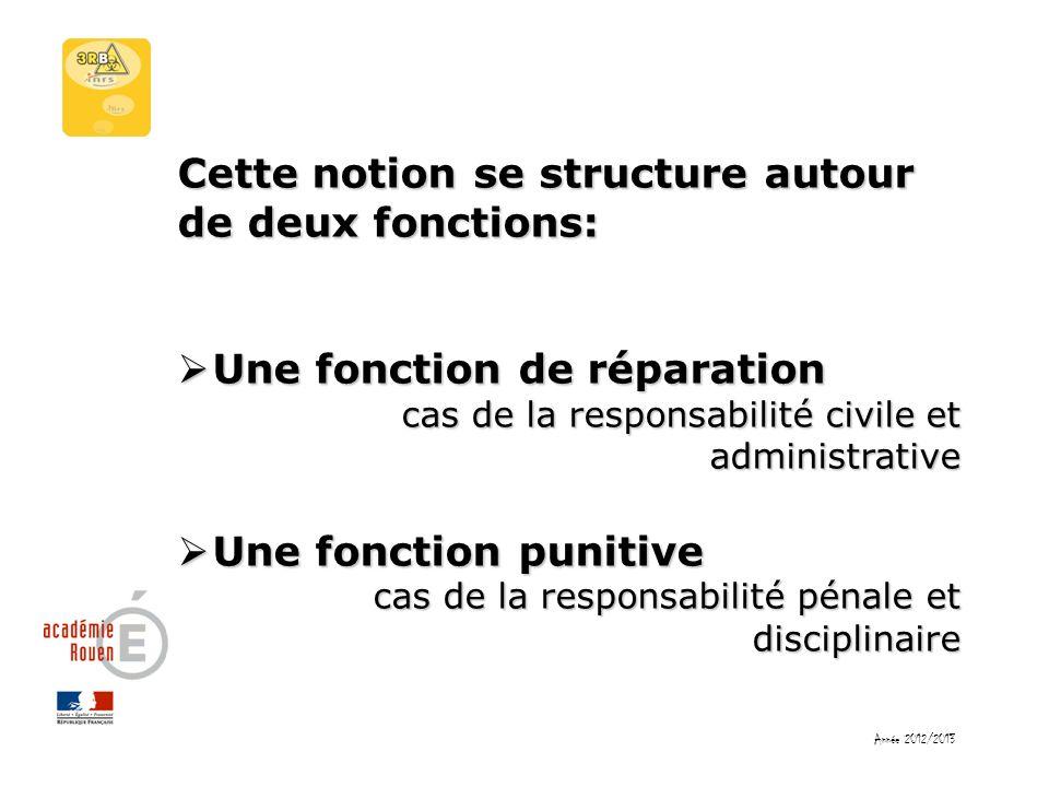 Cette notion se structure autour de deux fonctions: Une fonction de réparation Une fonction de réparation cas de la responsabilité civile et administr