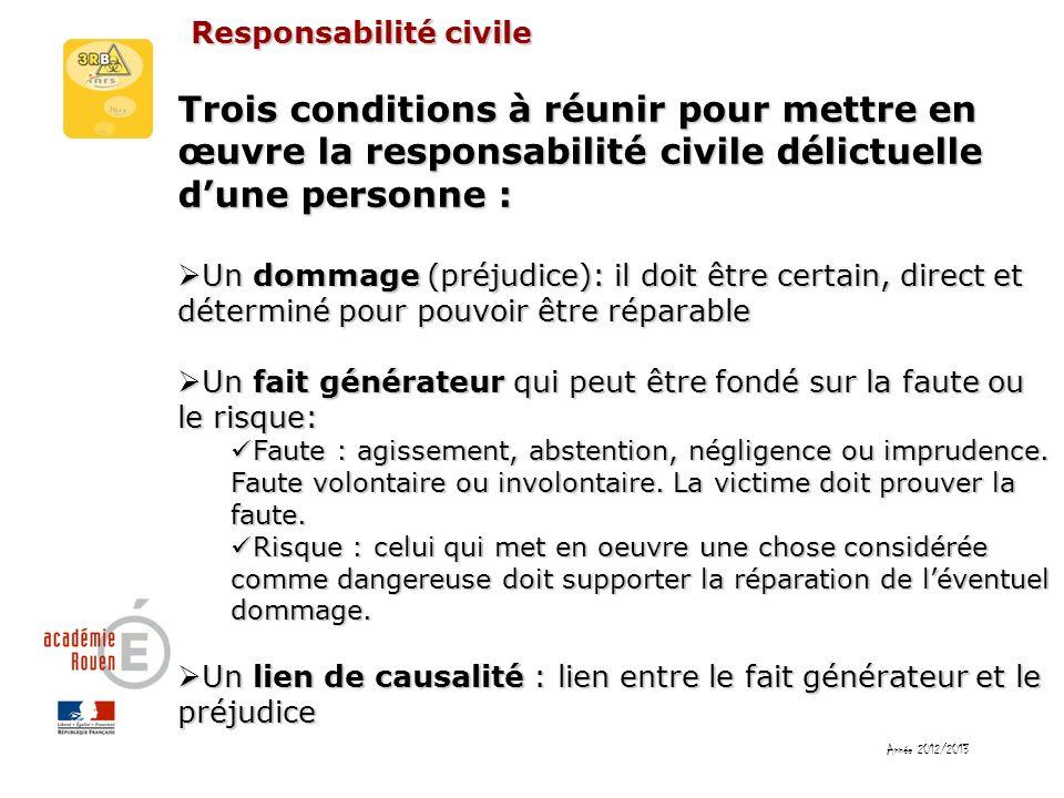 Responsabilité civile Trois conditions à réunir pour mettre en œuvre la responsabilité civile délictuelle dune personne : Un dommage (préjudice): il d