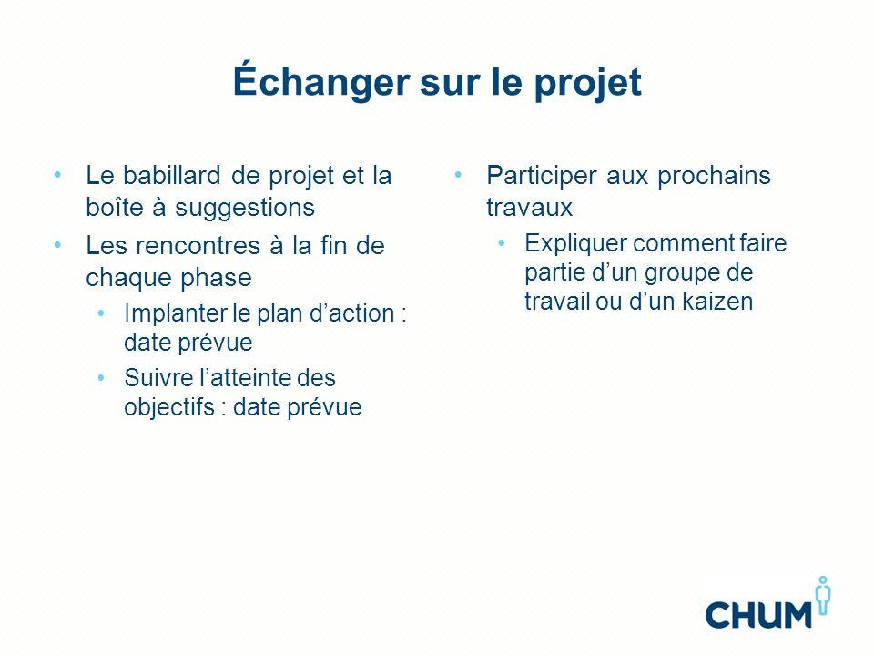 Échanger sur le projet Le babillard de projet et la boîte à suggestions Les rencontres à la fin de chaque phase Implanter le plan daction : date prévu