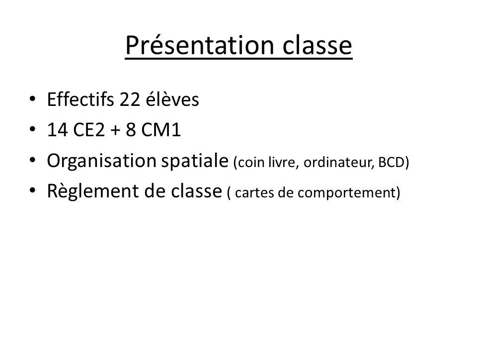 Présentation classe Effectifs 22 élèves 14 CE2 + 8 CM1 Organisation spatiale (coin livre, ordinateur, BCD) Règlement de classe ( cartes de comportement)