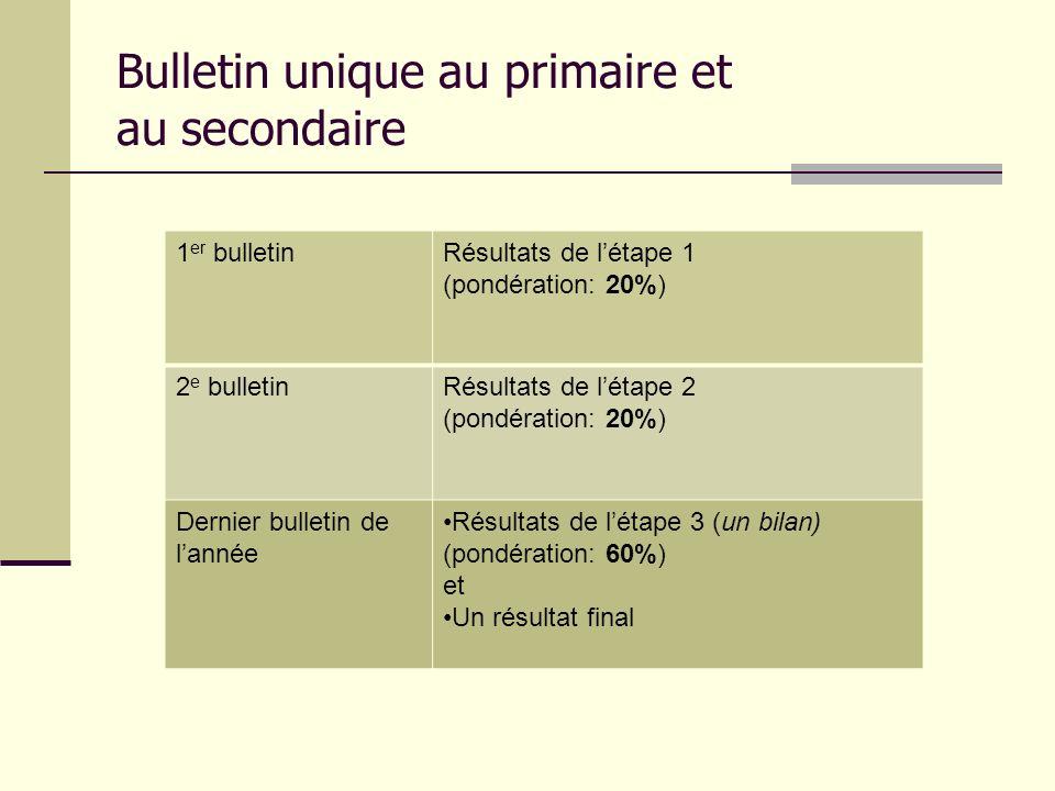 Bulletin unique au primaire et au secondaire 1 er bulletinRésultats de létape 1 (pondération: 20%) 2 e bulletinRésultats de létape 2 (pondération: 20%
