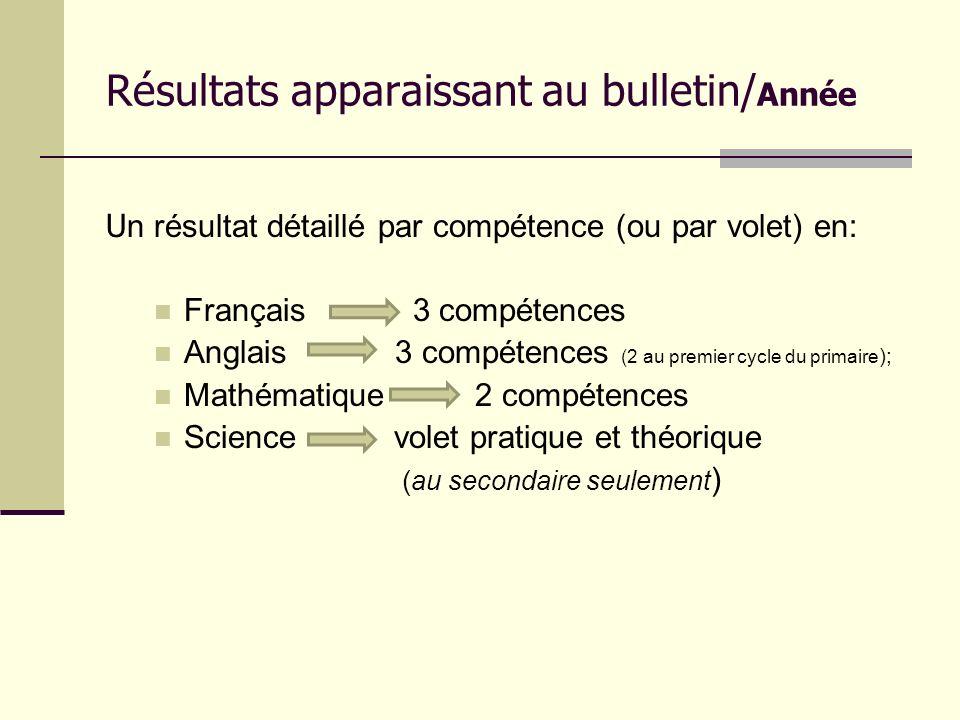 Résultats apparaissant au bulletin/ Année U n résultat détaillé par compétence (ou par volet) en: Français 3 compétences Anglais 3 compétences (2 au p