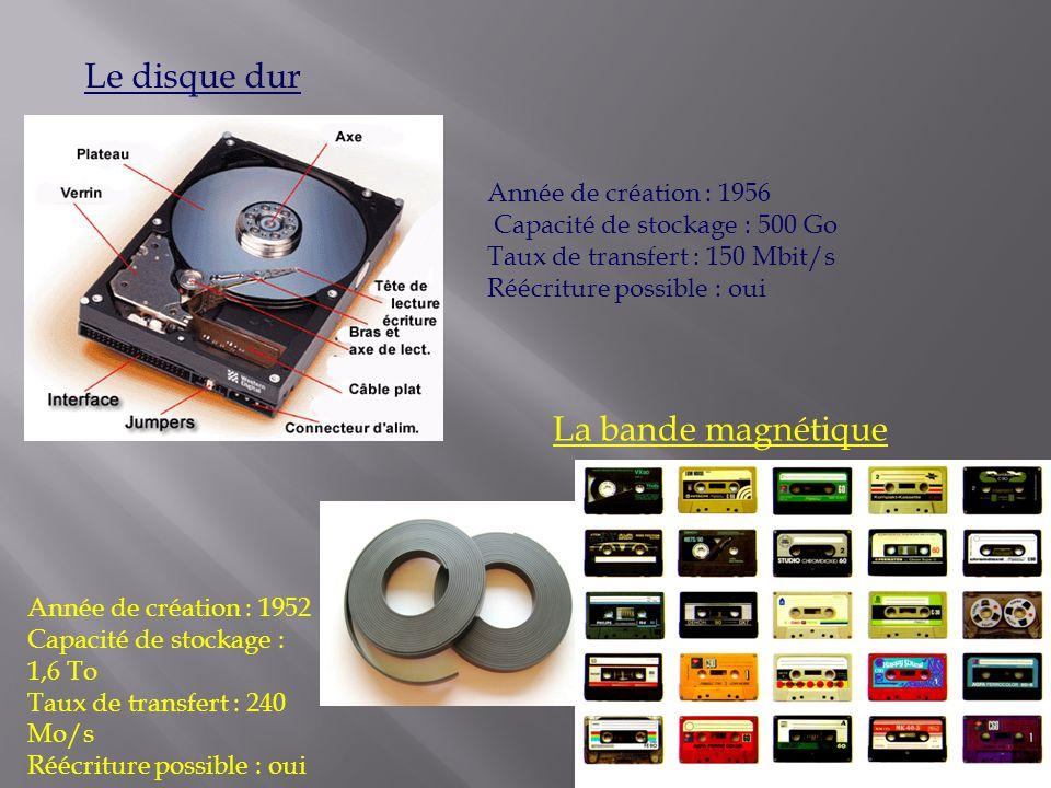 Le disque dur Année de création : 1956 Capacité de stockage : 500 Go Taux de transfert : 150 Mbit/s Réécriture possible : oui La bande magnétique Anné