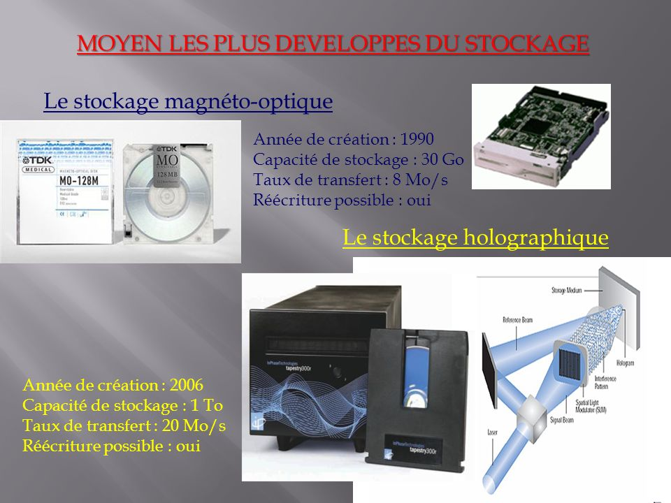 MOYEN LES PLUS DEVELOPPES DU STOCKAGE Le stockage magnéto-optique Année de création : 1990 Capacité de stockage : 30 Go Taux de transfert : 8 Mo/s Réé