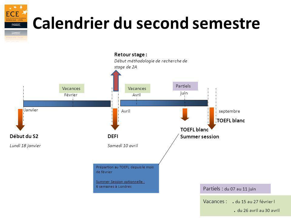 Calendrier du second semestre DEFI Samedi 10 avril Janvier Avrilseptembre juin Prépartion au TOEFL depuis le mois de février Summer Session optionnell