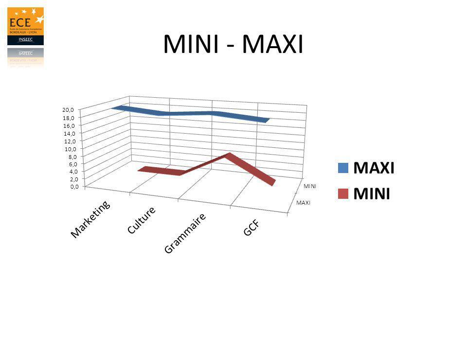 MINI - MAXI