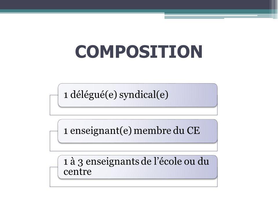 COMPOSITION 1 délégué(e) syndical(e)1 enseignant(e) membre du CE 1 à 3 enseignants de lécole ou du centre