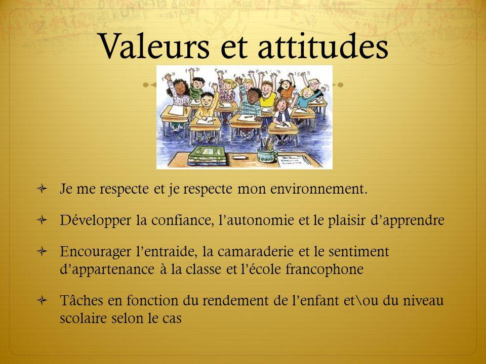 Valeurs et attitudes Je me respecte et je respecte mon environnement. Développer la confiance, lautonomie et le plaisir dapprendre Encourager lentraid