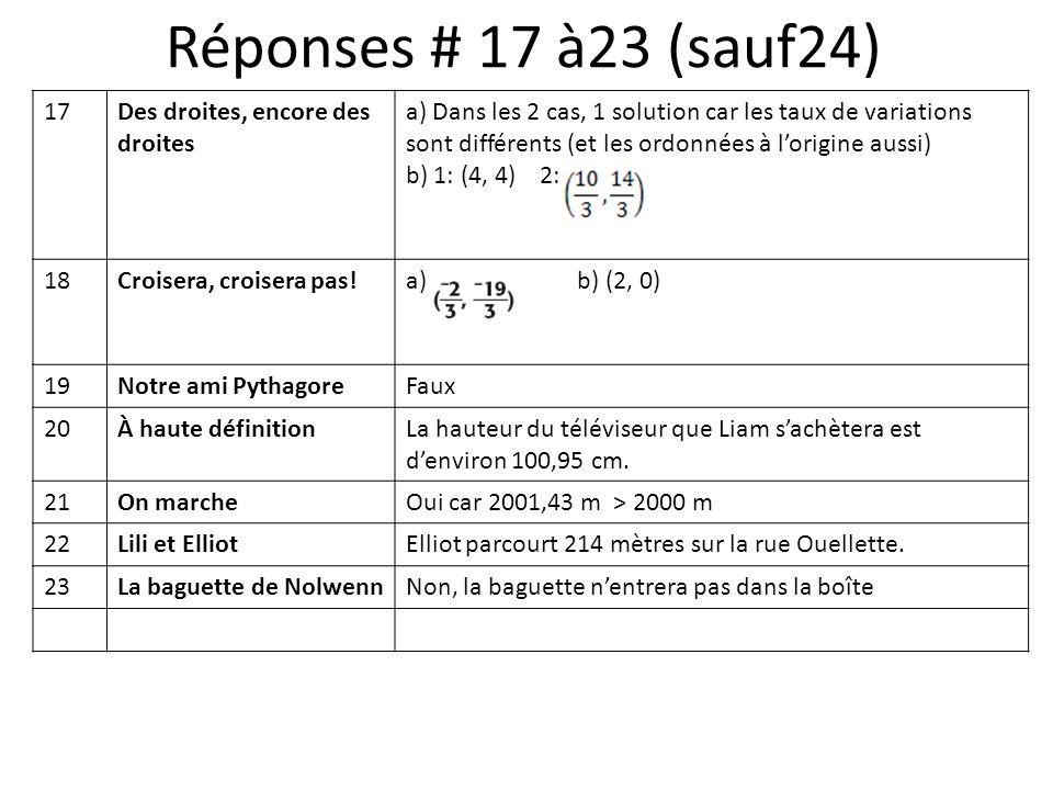17Des droites, encore des droites a) Dans les 2 cas, 1 solution car les taux de variations sont différents (et les ordonnées à lorigine aussi) b) 1: (