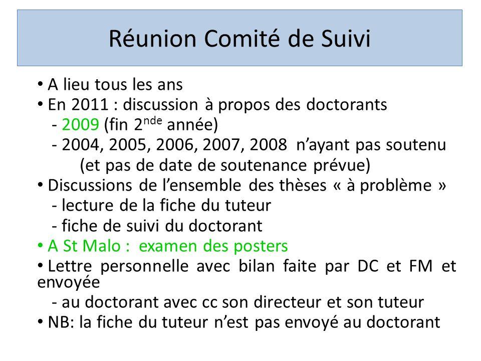 Réunion Comité de Suivi A lieu tous les ans En 2011 : discussion à propos des doctorants - 2009 (fin 2 nde année) - 2004, 2005, 2006, 2007, 2008 nayan
