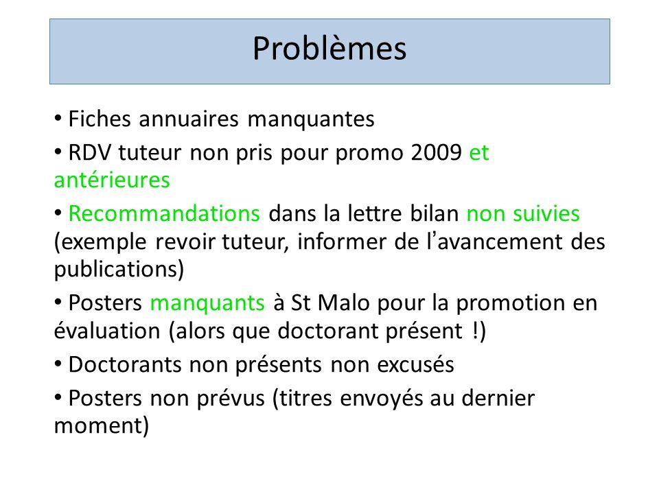 Problèmes Fiches annuaires manquantes RDV tuteur non pris pour promo 2009 et antérieures Recommandations dans la lettre bilan non suivies (exemple rev