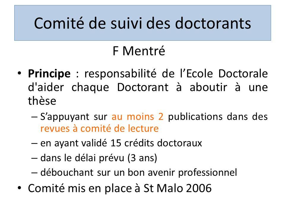 Comité de suivi des doctorants Principe : responsabilité de lEcole Doctorale d'aider chaque Doctorant à aboutir à une thèse – Sappuyant sur au moins 2