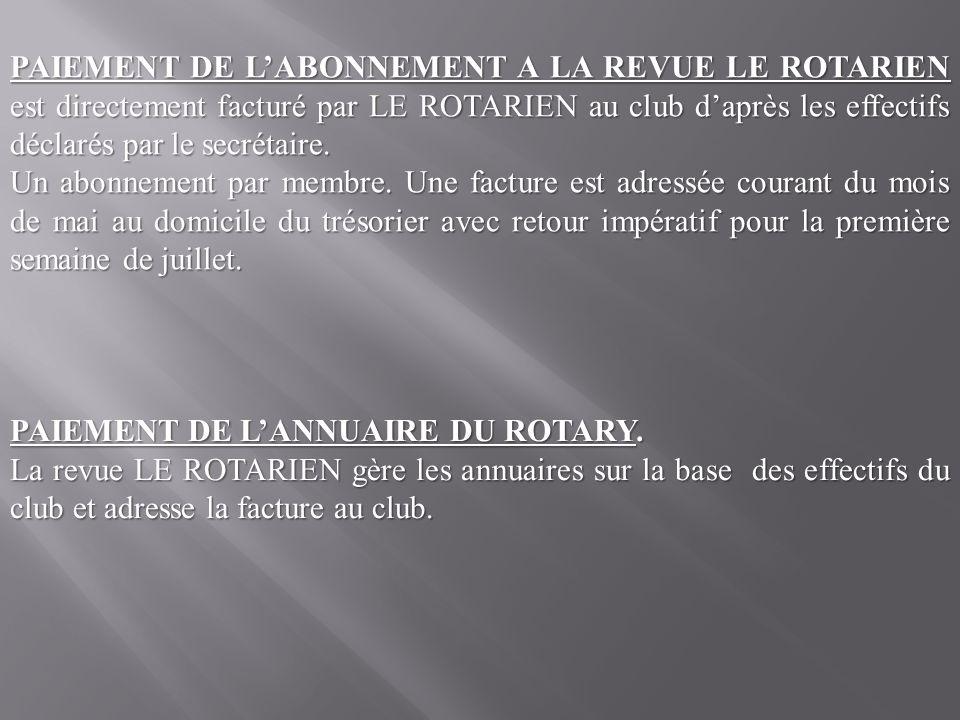 PAIEMENT DE LANNUAIRE DU ROTARY.