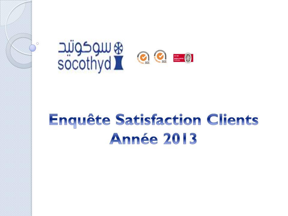 Nous remercions l ensemble de nos clients pour l intérêt et la qualité des réponses qu ils nous ont apportés.