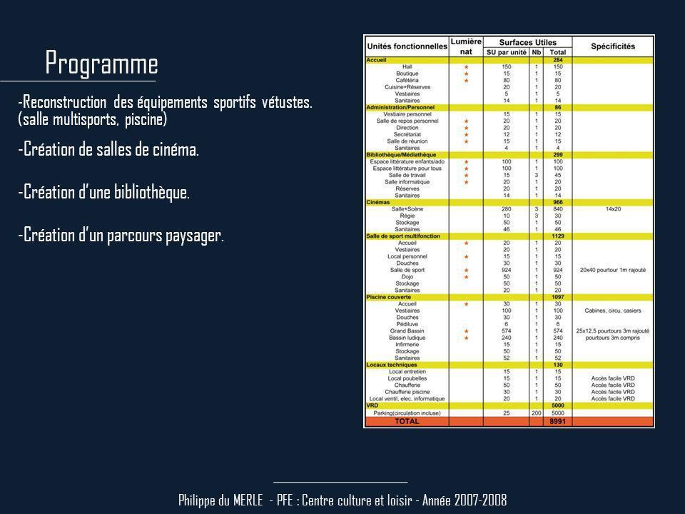 Philippe du MERLE - PFE : Centre culture et loisir - Année 2007-2008 -Reconstruction des équipements sportifs vétustes.
