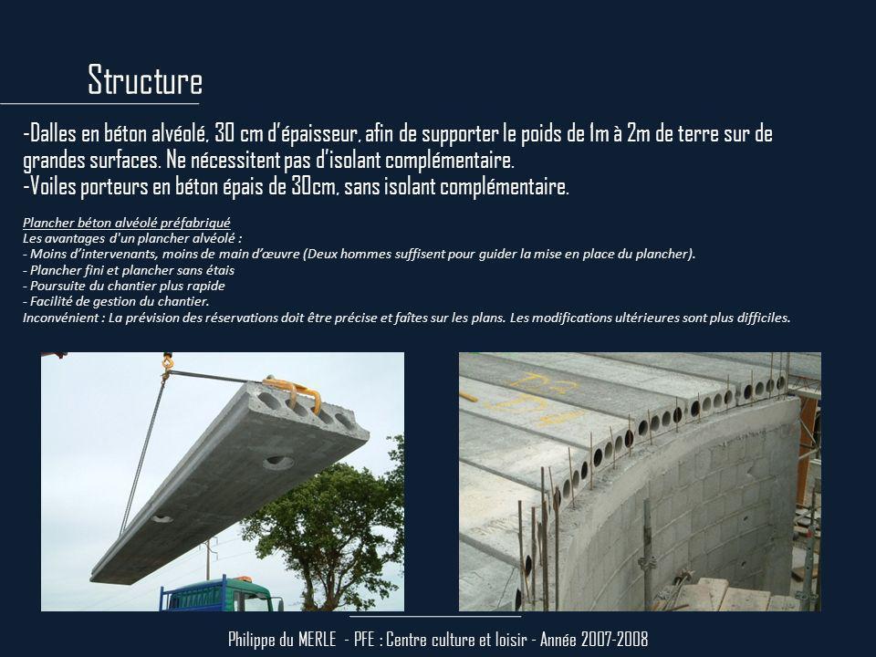 Philippe du MERLE - PFE : Centre culture et loisir - Année 2007-2008 -Dalles en béton alvéolé, 30 cm dépaisseur, afin de supporter le poids de 1m à 2m de terre sur de grandes surfaces.