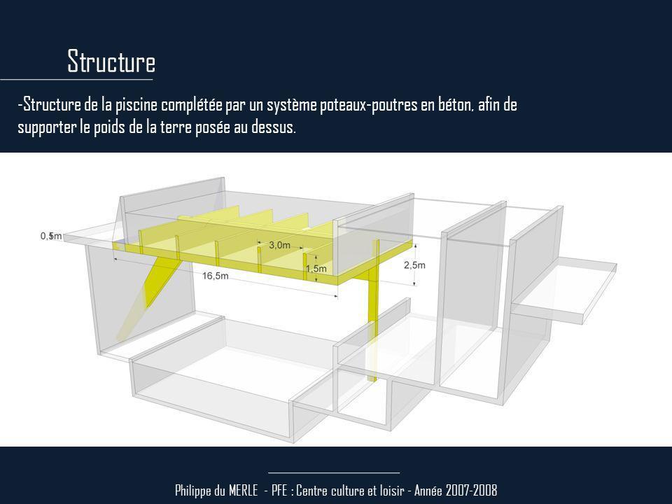Philippe du MERLE - PFE : Centre culture et loisir - Année 2007-2008 -Structure de la piscine complétée par un système poteaux-poutres en béton, afin de supporter le poids de la terre posée au dessus.