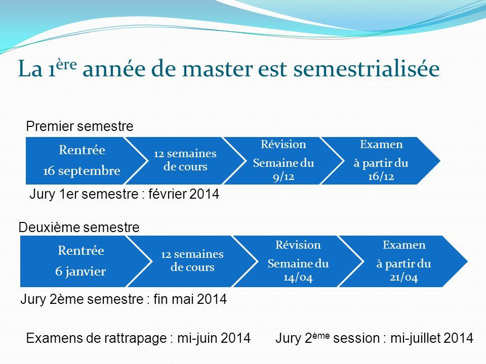 La 1 ère année de master est semestrialisée Rentrée 16 septembre 12 semaines de cours Révision Semaine du 9/12 Examen à partir du 16/12 Premier semest