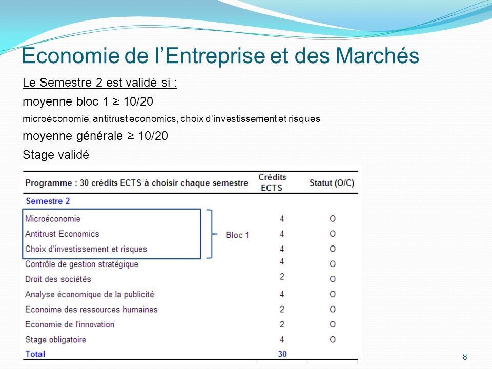 Economie de lEntreprise et des Marchés 8 Le Semestre 2 est validé si : moyenne bloc 1 10/20 microéconomie, antitrust economics, choix dinvestissement