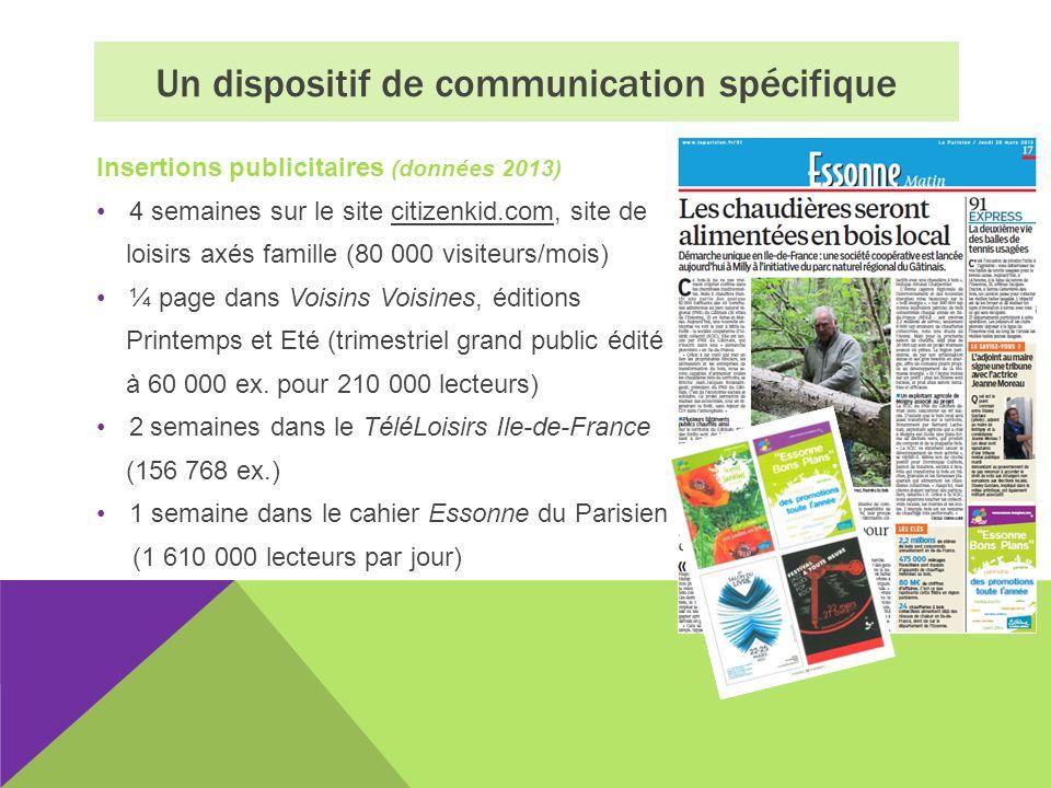 Insertions publicitaires (données 2013) 4 semaines sur le site citizenkid.com, site de loisirs axés famille (80 000 visiteurs/mois) ¼ page dans Voisin