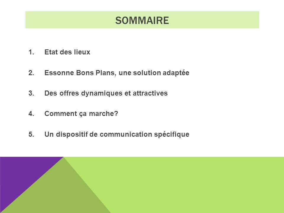 SOMMAIRE 1.Etat des lieux 2.Essonne Bons Plans, une solution adaptée 3.Des offres dynamiques et attractives 4.Comment ça marche? 5.Un dispositif de co