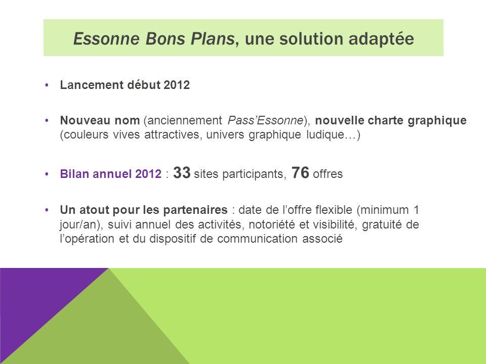 Lancement début 2012 Nouveau nom (anciennement PassEssonne), nouvelle charte graphique (couleurs vives attractives, univers graphique ludique…) Bilan
