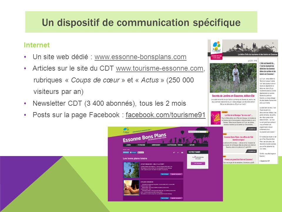 Internet Un site web dédié : www.essonne-bonsplans.comwww.essonne-bonsplans.com Articles sur le site du CDT www.tourisme-essonne.com,www.tourisme-esso