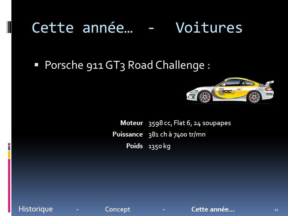 Cette année…-Voitures Porsche 911 GT3 Road Challenge : Historique -Concept-Cette année… Moteur3598 cc, Flat 6, 24 soupapes Puissance381 ch à 7400 tr/mn Poids1350 kg 11