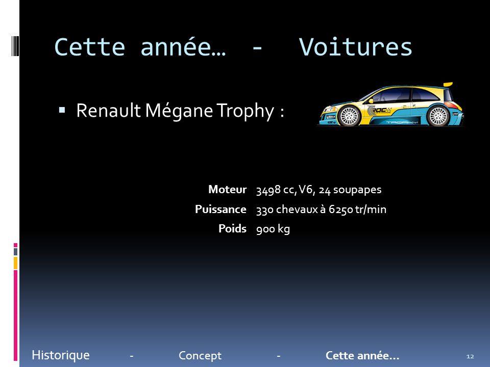 Cette année…-Voitures Renault Mégane Trophy : Historique -Concept-Cette année… Moteur3498 cc, V6, 24 soupapes Puissance330 chevaux à 6250 tr/min Poids900 kg 12