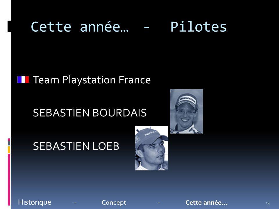 Cette année…-Pilotes Team Playstation France SEBASTIEN BOURDAIS SEBASTIEN LOEB Historique -Concept-Cette année… 13