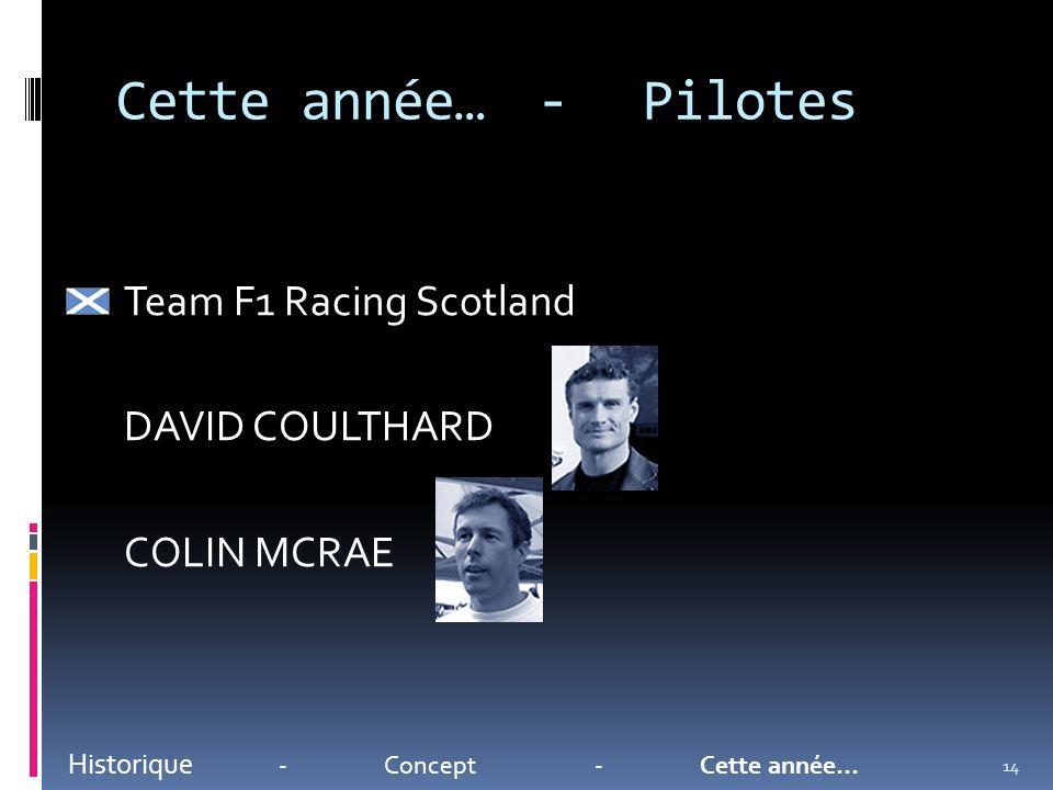 Cette année…-Pilotes Historique -Concept-Cette année… Team F1 Racing Scotland DAVID COULTHARD COLIN MCRAE 14