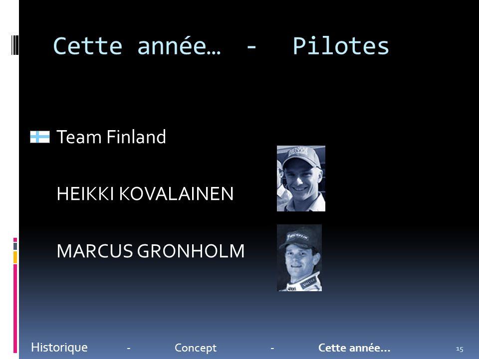 Cette année…-Pilotes Historique -Concept-Cette année… Team Finland HEIKKI KOVALAINEN MARCUS GRONHOLM 15