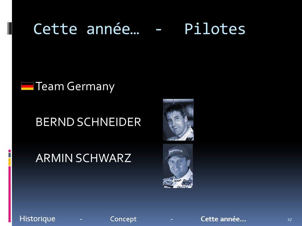 Cette année…-Pilotes Historique -Concept-Cette année… Team Germany BERND SCHNEIDER ARMIN SCHWARZ 17