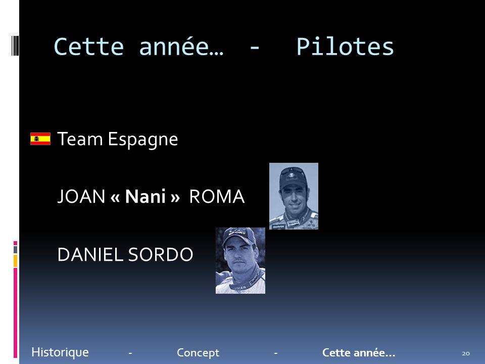 Cette année…-Pilotes Historique -Concept-Cette année… Team Espagne JOAN « Nani » ROMA DANIEL SORDO 20