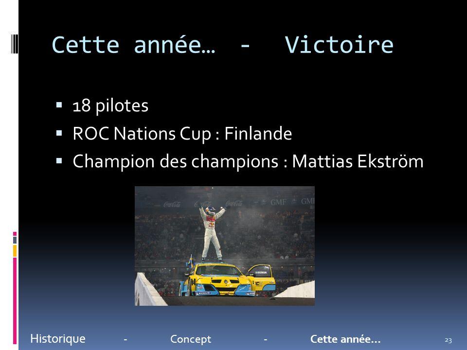 Cette année…-Victoire 18 pilotes ROC Nations Cup : Finlande Champion des champions : Mattias Ekström Historique -Concept-Cette année… 23
