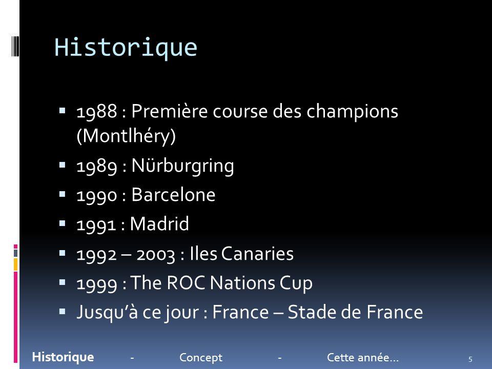 Historique 1988 : Première course des champions (Montlhéry) 1989 : Nürburgring 1990 : Barcelone 1991 : Madrid 1992 – 2003 : Iles Canaries 1999 : The ROC Nations Cup Jusquà ce jour : France – Stade de France Historique -Concept-Cette année… 5