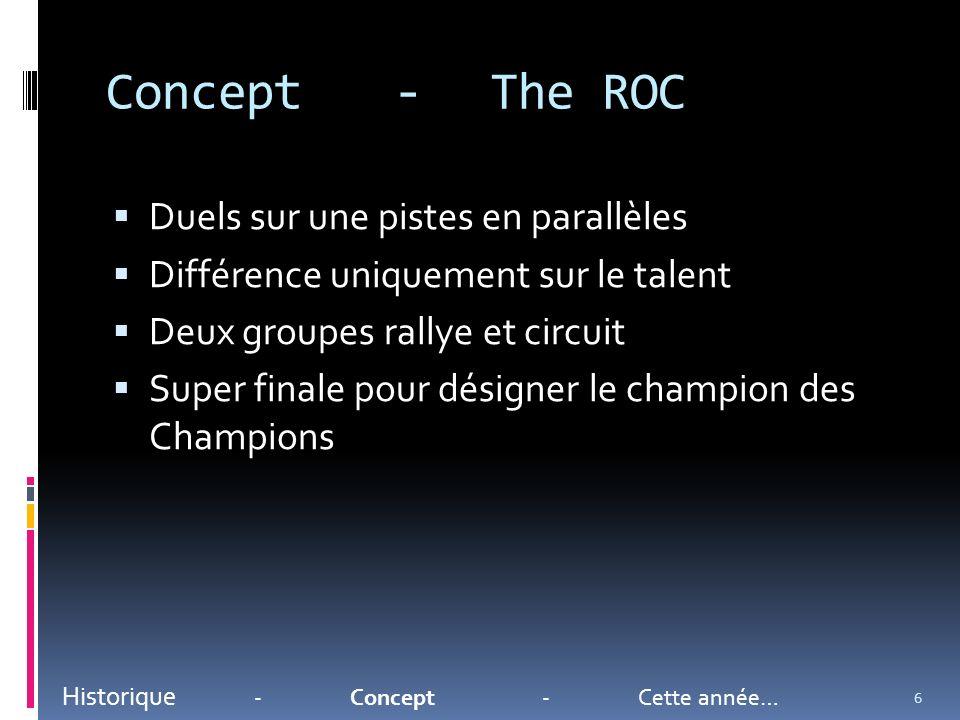 Concept-The ROC Duels sur une pistes en parallèles Différence uniquement sur le talent Deux groupes rallye et circuit Super finale pour désigner le champion des Champions Historique -Concept-Cette année… 6