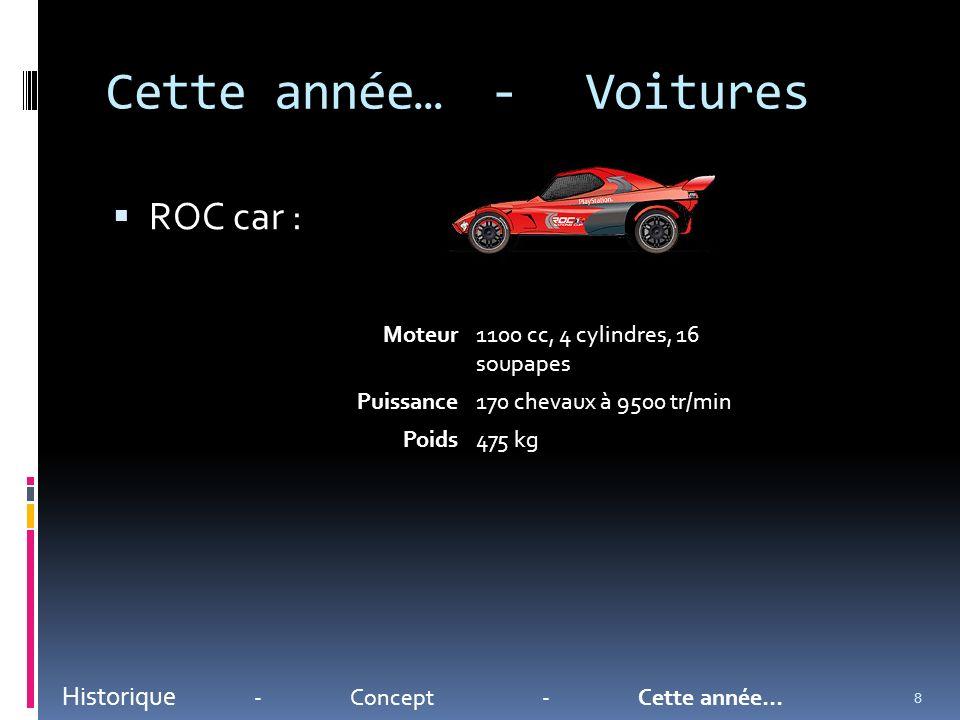 Cette année…-Voitures ROC car : Historique -Concept-Cette année… Moteur1100 cc, 4 cylindres, 16 soupapes Puissance170 chevaux à 9500 tr/min Poids475 kg 8