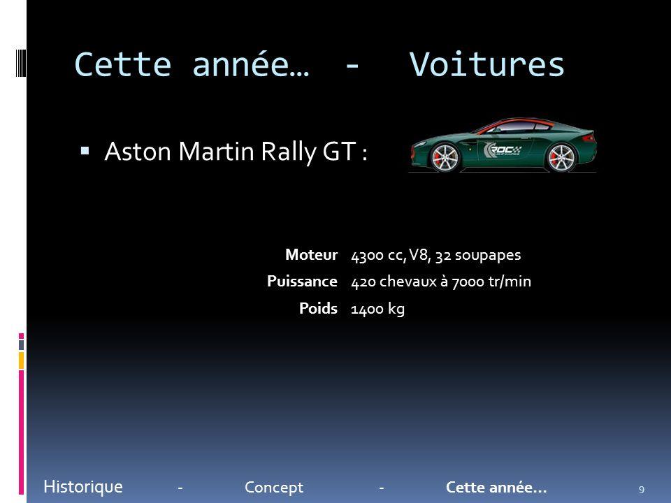 Cette année…-Voitures Citroen Xsara WRC : Historique -Concept-Cette année… Moteur1998 cc, 4 cyl, 16 soupapes, Turbo Puissance300 ch à 5500 tr/mn Poids1230 kg 10