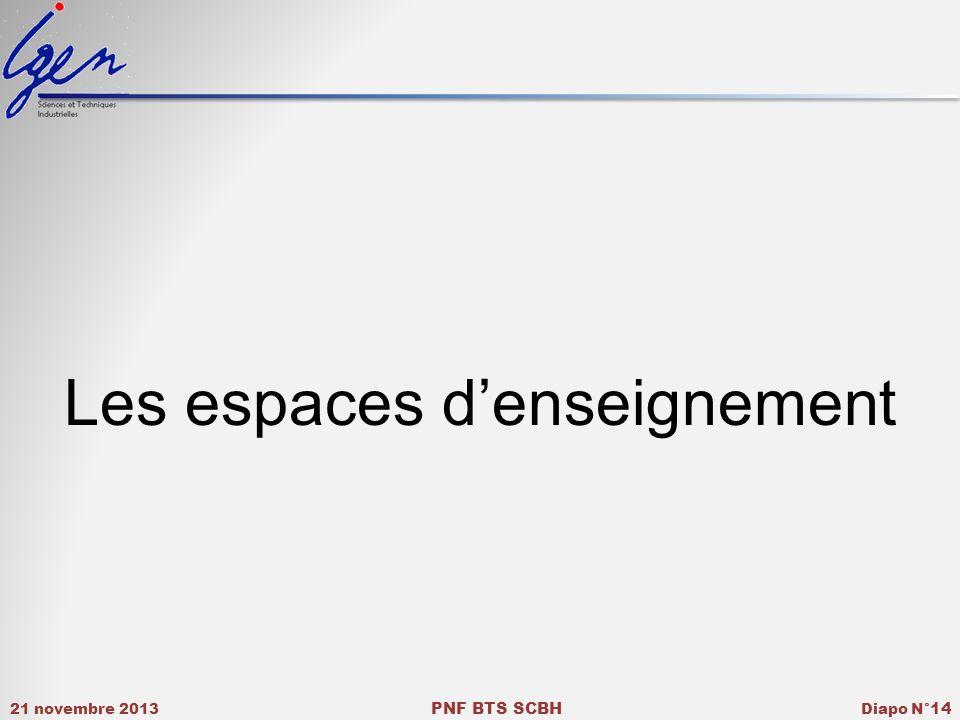 21 novembre 2013 PNF BTS SCBH Diapo N° 14 Les espaces denseignement