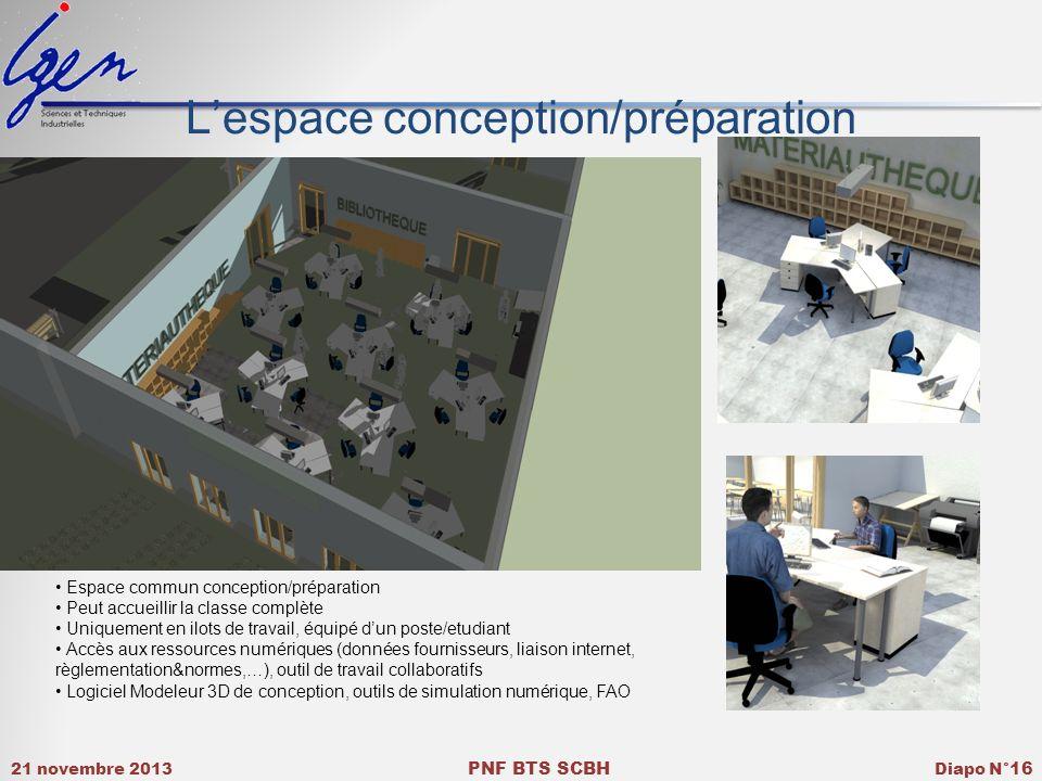 21 novembre 2013 PNF BTS SCBH Diapo N° 16 Lespace conception/préparation Espace commun conception/préparation Peut accueillir la classe complète Uniqu