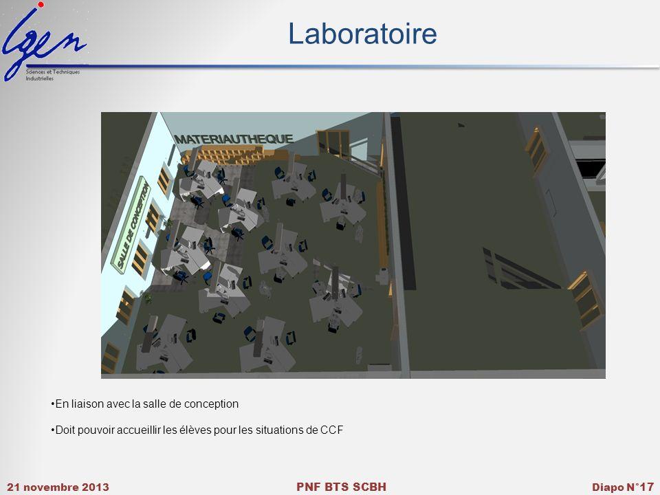 21 novembre 2013 PNF BTS SCBH Diapo N° 17 Laboratoire En liaison avec la salle de conception Doit pouvoir accueillir les élèves pour les situations de