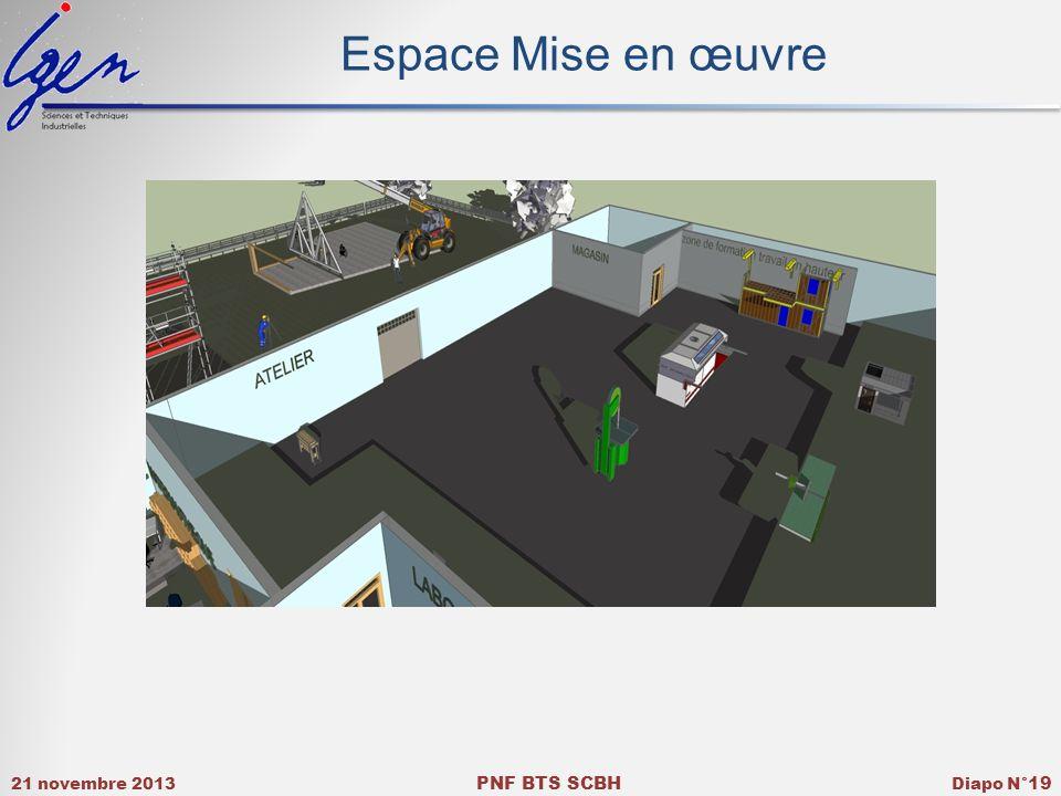 21 novembre 2013 PNF BTS SCBH Diapo N° 19 Espace Mise en œuvre