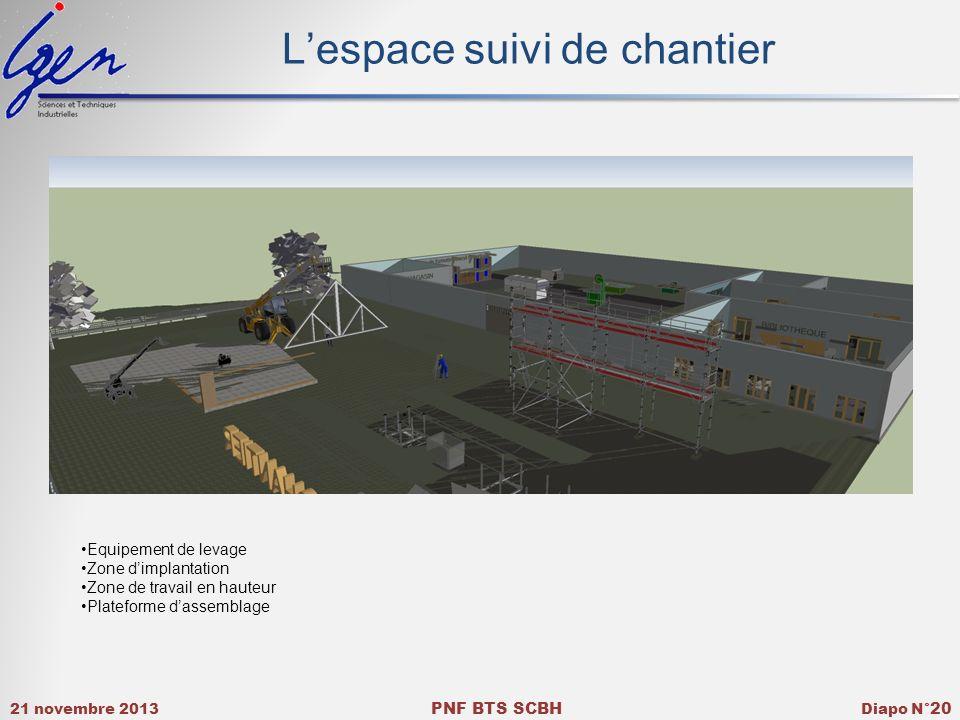 21 novembre 2013 PNF BTS SCBH Diapo N° 20 Lespace suivi de chantier Equipement de levage Zone dimplantation Zone de travail en hauteur Plateforme dass
