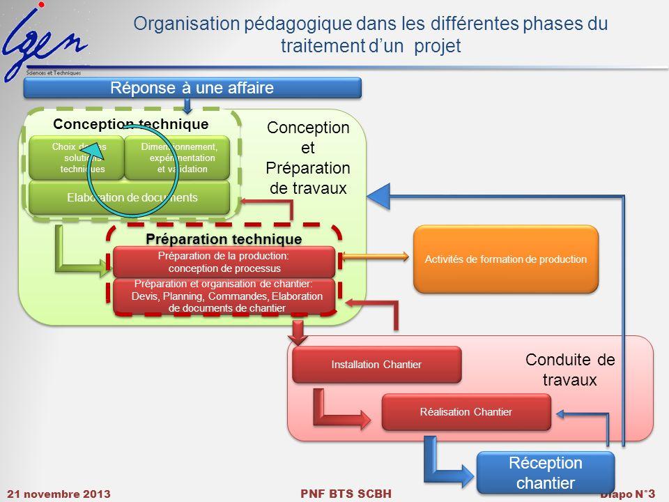 21 novembre 2013 PNF BTS SCBH Diapo N° 3 Conception et Préparation de travaux Conduite de travaux Organisation pédagogique dans les différentes phases
