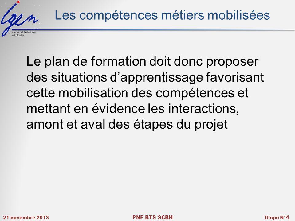 21 novembre 2013 PNF BTS SCBH Diapo N° 4 Les compétences métiers mobilisées Le plan de formation doit donc proposer des situations dapprentissage favo