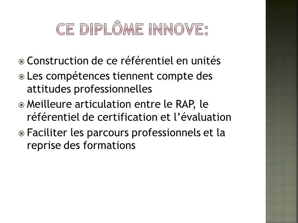 Construction de ce référentiel en unités Les compétences tiennent compte des attitudes professionnelles Meilleure articulation entre le RAP, le référe