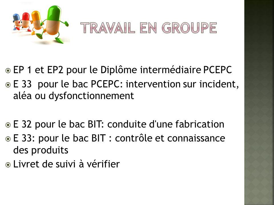 EP 1 et EP2 pour le Diplôme intermédiaire PCEPC E 33 pour le bac PCEPC: intervention sur incident, aléa ou dysfonctionnement E 32 pour le bac BIT: con