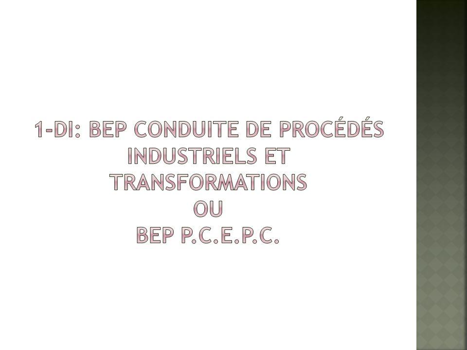 BEP CPITBEP PCEPC (2014) EP1 Conduite et maintenance: Partie A: conduite dune phase opératoire ou dune opération unitaire (60points) Partie B: maintenance de niveau 1 suivant la norme en vigueur (20 points) EP2 épreuve prenant en compte PFMP EP1 Conduite et maintenance: Partie A: conduite dune phase opératoire ou dune opération unitaire (60points) Partie B: maintenance de niveau 1 suivant la norme en vigueur (20 points) EP2 épreuve pratique prenant en compte PFMP