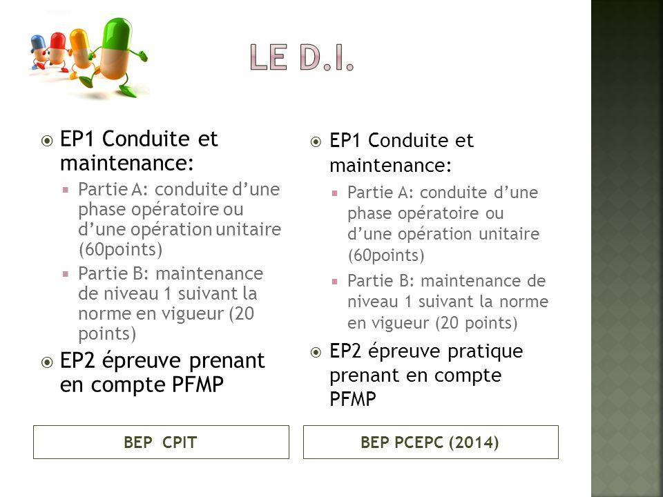 BEP CPITBEP PCEPC (2014) EP1 Conduite et maintenance: Partie A: conduite dune phase opératoire ou dune opération unitaire (60points) Partie B: mainten